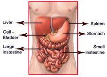 abdominalne-kolike