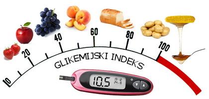 Varijabilnost šećera u krvi dovodi do gojaznosti